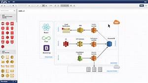 Gliffy Review  Diagramming  U0026 Atlassian Meet