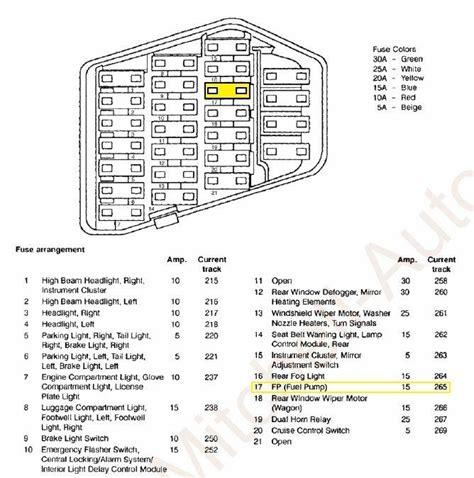Fuse Box In Audi Q7 by Audi Q7 Fuse Box Diagram Fuse Box And Wiring Diagram