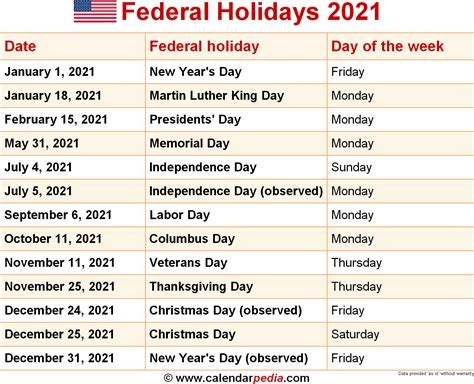 National Holiday Days in February 2020