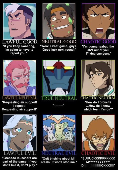 Voltron Memes - pin by ana on voltron legendary klance pinterest hilarious fandoms and fandom