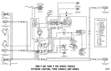2015 Ford Truck Light Wiring by 1966 F100 Light Wiring Issue Ford Truck Enthusiasts