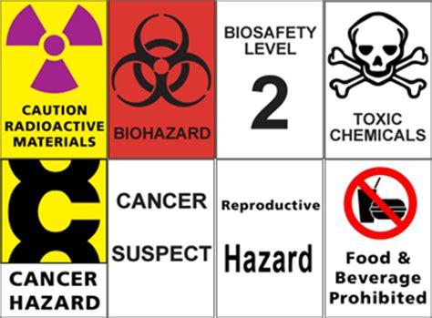Hazard Identification Program (HIP) Signs | Vanderbilt ...