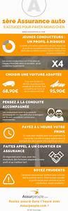 Prix Assurance Auto Jeune Conducteur : 1 re assurance auto 5 astuces pour payer moins cher ~ Maxctalentgroup.com Avis de Voitures