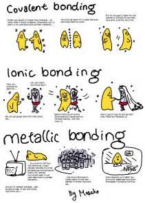 Chemical Bonding Comic