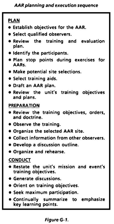 army aar template fm 25 101 battle focused appendix g after reviews