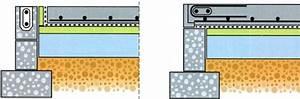 Isolant Sous Dalle Béton : traiter les ponts thermiques psi des planchers bas ~ Dailycaller-alerts.com Idées de Décoration