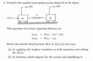 Solved  3  Consider The Coupled Mass