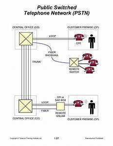 Small Office Telephone Switch Diagram