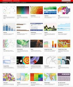 24 best Data Viz - ideas images on Pinterest | Charts ...