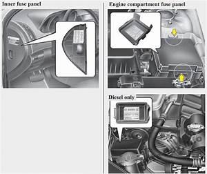 Fuse Box Diagram  U0026gt  Kia Cee U0026 39 D  Ed  2007