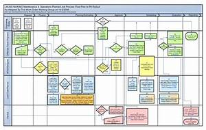 Build Your Enterprise Architecture Diagrams In Ms Visio By