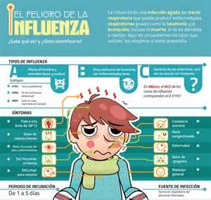 H1n1 Influenza Related Keywords & Suggestions - H1n1 Influenza Long ... Influenza