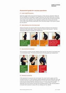 Manual Handling Assessment Charts
