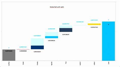 simple gantt chart excel template excel templates
