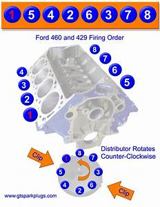Ford Engine Spark Plug Firing Order