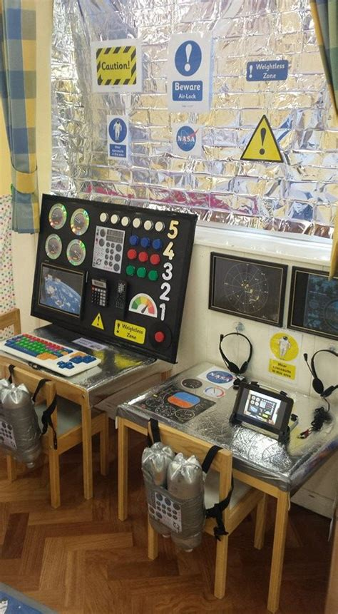 Space Station Role Play  Διάστημα Πλανήτες  Pinterest  Classroom, Dramatic Play And Space Theme