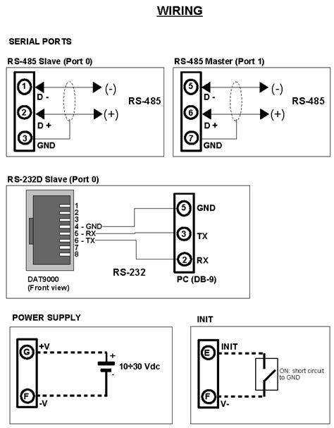 rtu wiring diagram 18 wiring diagram images wiring