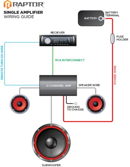 Boat Stereo Capacitor by Installation Diagram 24 Wiring Diagram Images