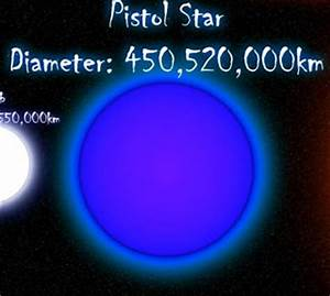 Pistol Star Compared to the Sun (page 3) - Pics about space