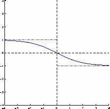 Wendepunkt Berechnen Online : mathematik online aufgabensammlung interaktive aufgabe 66 kurvendiskussion einer aus ~ Themetempest.com Abrechnung