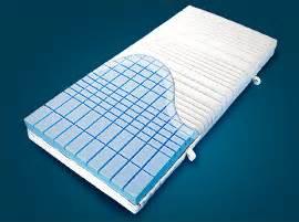 öko Test Kindermatratzen : matratze m nchen ravensberger matratzen fachgesch ft 80939 m nchen ~ Orissabook.com Haus und Dekorationen