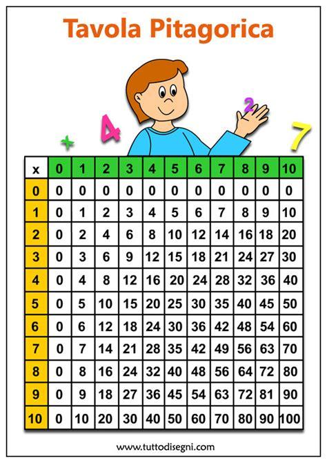 tavola pitagorica  bambini colorate da stampare