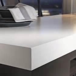 Best Kitchen Backsplash Material Countertop Buying Guide