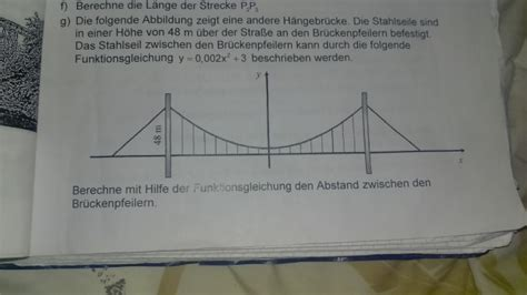 funktionsgleichung haengebruecke mathelounge