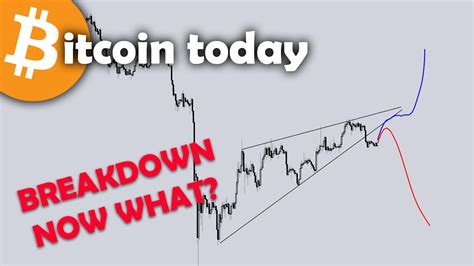 Only requests for donations to large, recognized charities are allowed, and only if there is good reason to believe that the person accepting bitcoins on behalf of the charity is trustworthy. BTC BREAKDOWN | Bitcoin News Today Technical Analysis April 12 2020 - YouTube