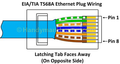 Phone Cable Wiring Diagram by Wiring Diagram For Cat6 Connectors Collection