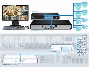 Nvr Solutions