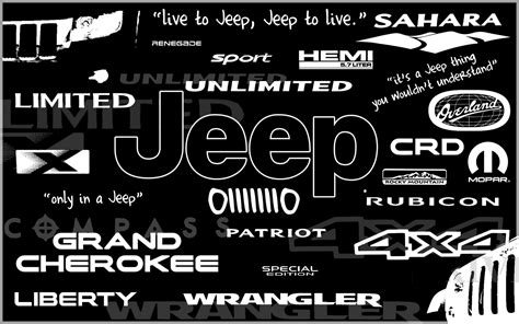 Jeep Logo Hd Wallpaper For Desktop Wallpaper