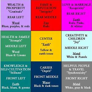 Feng shui decorating colors the bagua diagram feng for Feng shui bathroom color