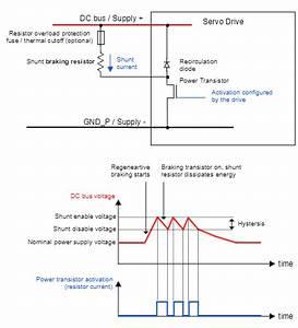 Dimensioning A Shunt Resistor For Regenerative Braking