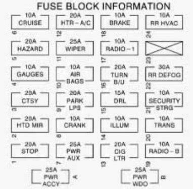 2002 Chevy Silverado Fuse Box Diagram by 2002 Chevy Silverado Fuse Box Diagram Chevy Wiring