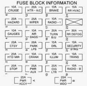 1997 Tahoe Fuse Diagram : chevrolet express 1997 fuse box diagram carknowledge ~ A.2002-acura-tl-radio.info Haus und Dekorationen