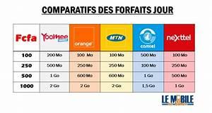 Comparatif Abonnement Mobile : comparatif offre internet telephone tv mobile ~ Medecine-chirurgie-esthetiques.com Avis de Voitures