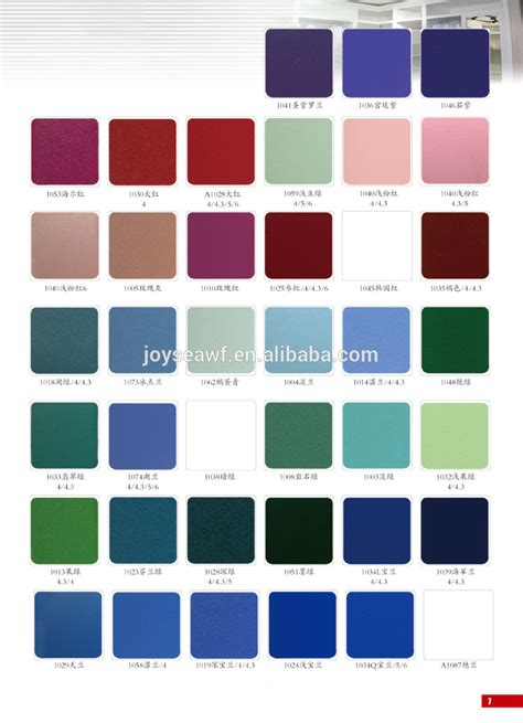 solid color formica hpl sheet for cupboard and wall lining