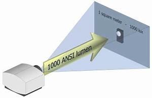Ansi Lumen Berechnen : illuminance lux luminance nit or cd m2 luminous flux lumen ~ Themetempest.com Abrechnung