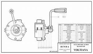 Binda Voltiana Rotary Hand Pump  U0026 Manual Pump