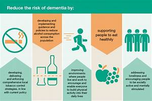 Health matters: midlife approaches to reduce dementia risk ...