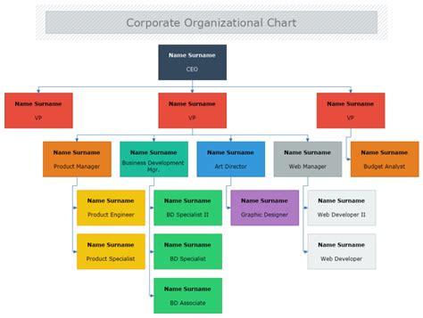 corporate organizational chart mydraw
