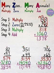 Multiplication Anchor Chart  Plus Free Task Cards   By