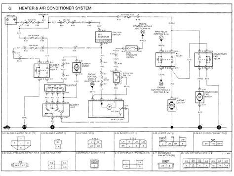 Kia Sportage Wiring Diagram Electrical Work