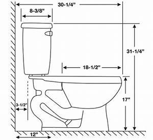 Commercial Grade Toilets - Svardbrogard com