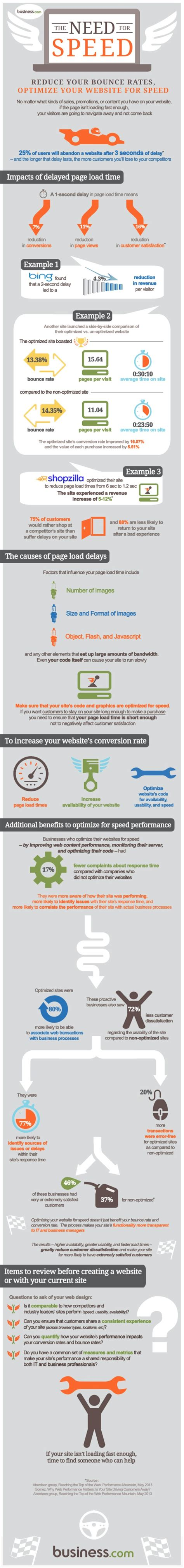 is your website turning visitors away here s 3 ways