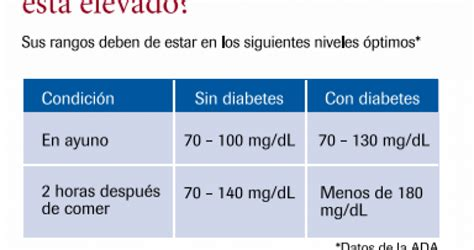 oms glucosa valores normales