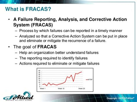 failure reporting analysis corrective action system