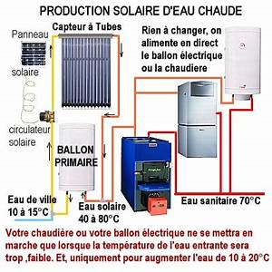 Installation Panneau Solaire : panneau solaire chauffage ideo energie ~ Dode.kayakingforconservation.com Idées de Décoration