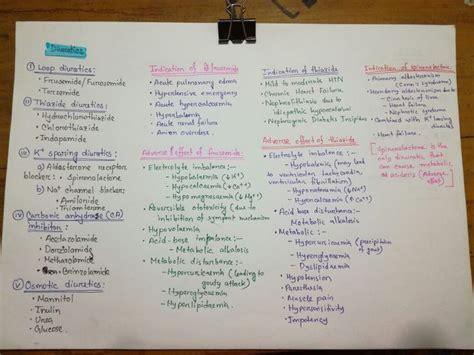 common diuretics pharmacology pinterest diuretic